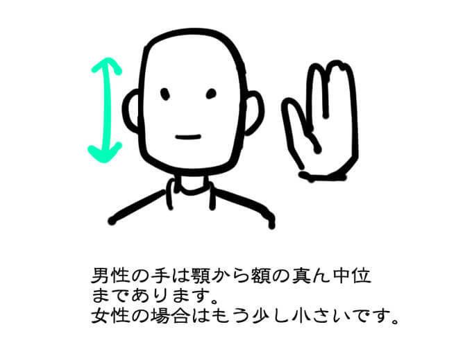 男性の手の大きさを表したイラスト