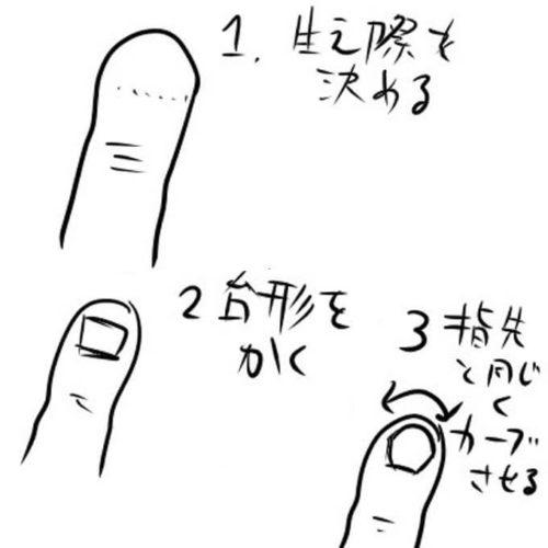簡単な爪の描き方を表したイラスト