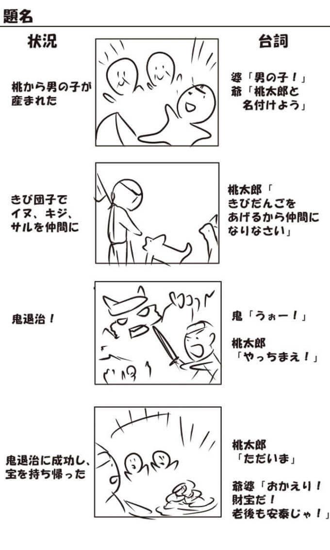 桃太郎の絵コンテ