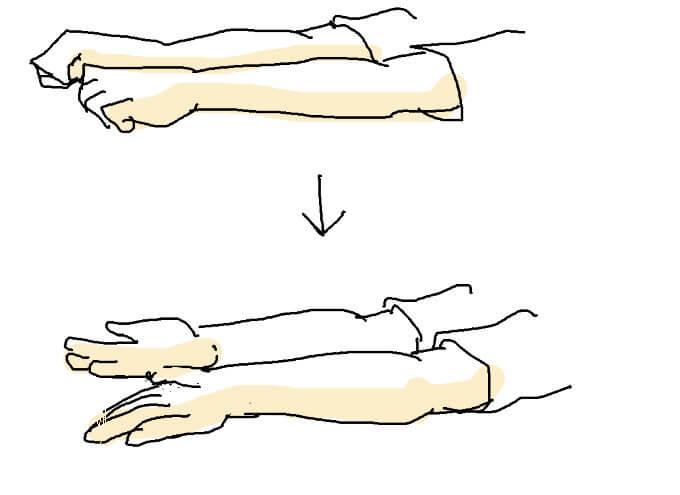 腱鞘炎をセルフチェックする方法が書いたイラスト