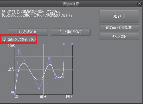 クリップスタジオペイントの筆圧調整グラフの画面